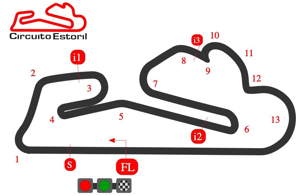 Схема трассы Эшторил