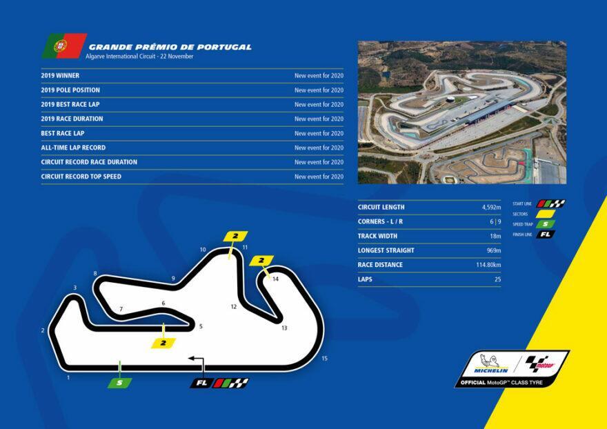 Michelin основательно подготовился к ГП Португалии, привезя гораздо больше покрышек