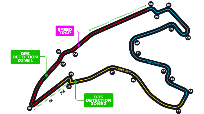 Схема трассы Спа-Франкоршам