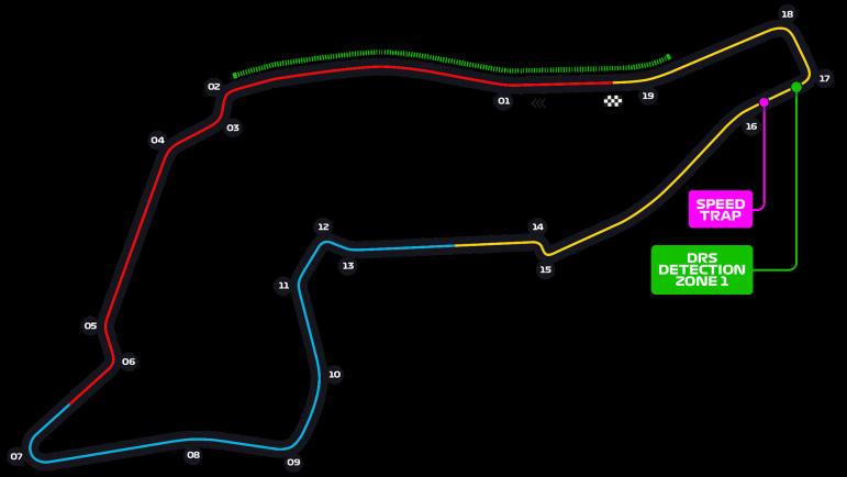 Схема трассы Имола
