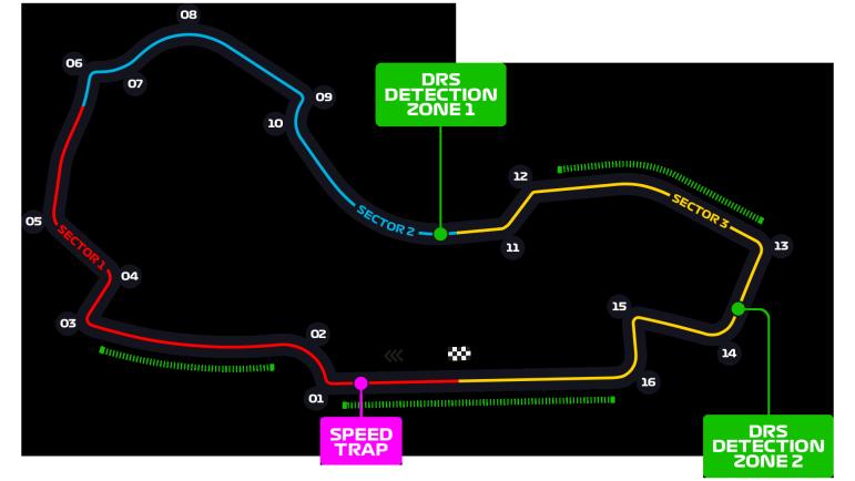 Схема трассы Альберт-Парк