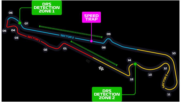 Схема трассы Поль Рикар